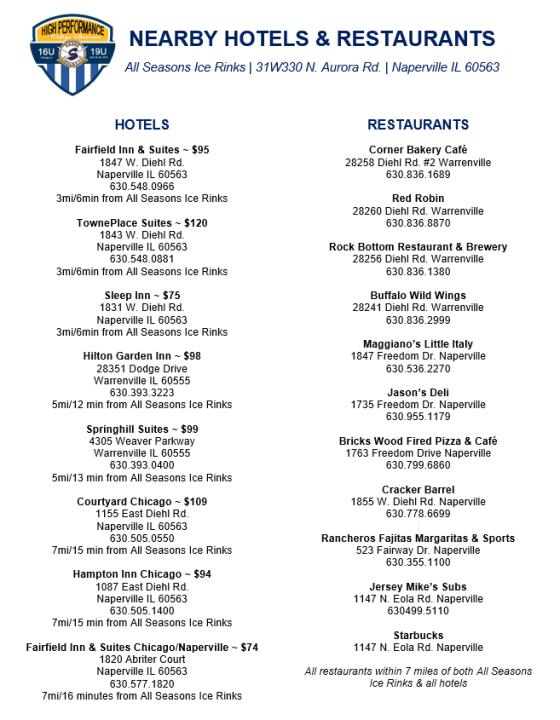HPC Hotels and Restaurants