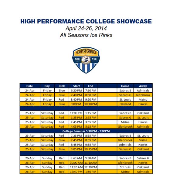 HPC schedule