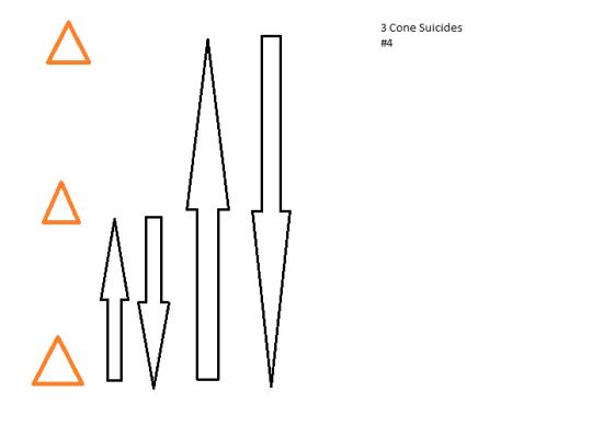 Cone Suicides